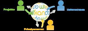 wikando-eyecatcher_de_de